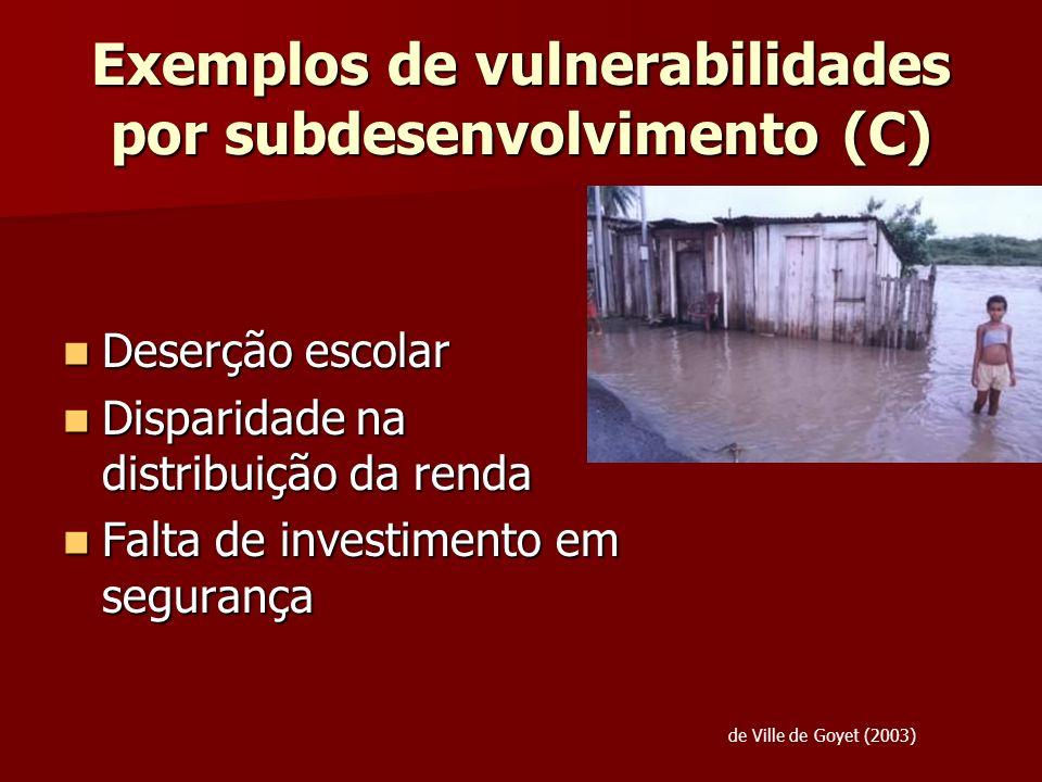 Exemplos de vulnerabilidades por subdesenvolvimento (C) Deserção escolar Deserção escolar Disparidade na distribuição da renda Disparidade na distribu