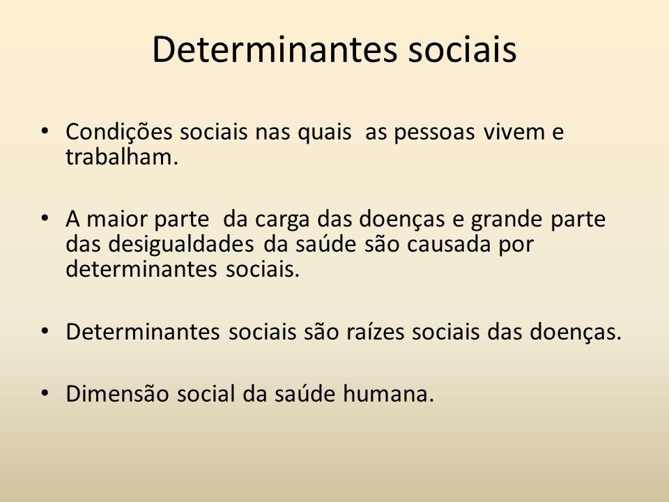 Determinantes sociais Condições sociais nas quais as pessoas vivem e trabalham. A maior parte da carga das doenças e grande parte das desigualdades da