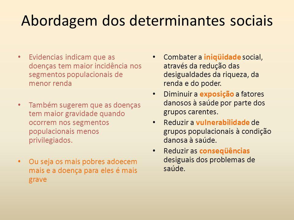 Abordagem dos determinantes sociais Evidencias indicam que as doenças tem maior incidência nos segmentos populacionais de menor renda Também sugerem q