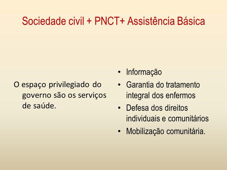 Sociedade civil + PNCT+ Assistência Básica O espaço privilegiado do governo são os serviços de saúde. Informação Garantia do tratamento integral dos e