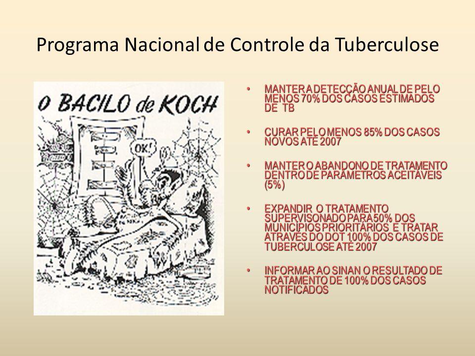 Programa Nacional de Controle da Tuberculose MANTER A DETECÇÃO ANUAL DE PELO MENOS 70% DOS CASOS ESTIMADOS DE TBMANTER A DETECÇÃO ANUAL DE PELO MENOS