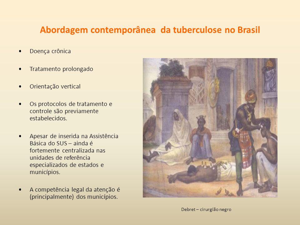 Abordagem contemporânea da tuberculose no Brasil Doença crônica Tratamento prolongado Orientação vertical Os protocolos de tratamento e controle são p
