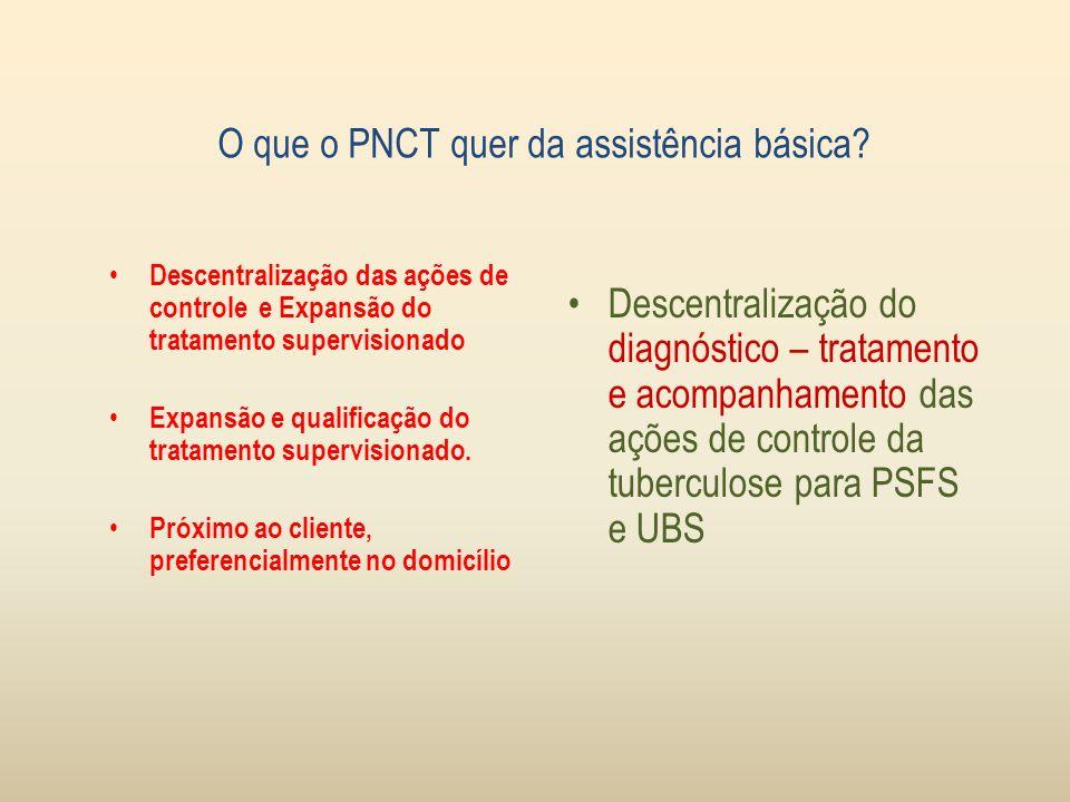 O que o PNCT quer da assistência básica? Descentralização das ações de controle e Expansão do tratamento supervisionado Expansão e qualificação do tra