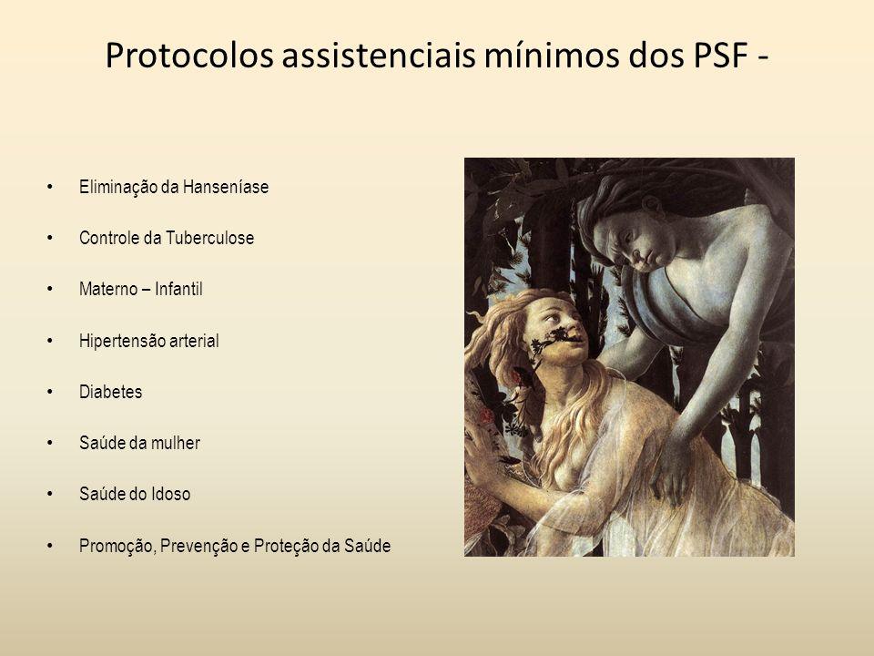 Protocolos assistenciais mínimos dos PSF - Eliminação da Hanseníase Controle da Tuberculose Materno – Infantil Hipertensão arterial Diabetes Saúde da