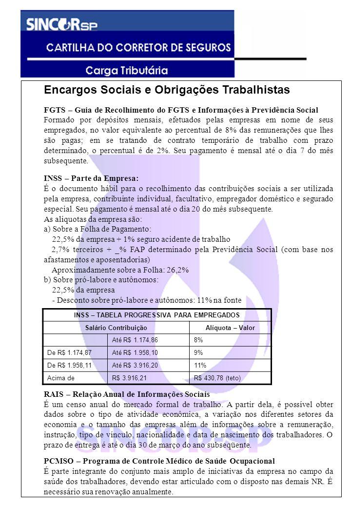 Encargos Sociais e Obrigações Trabalhistas FGTS – Guia de Recolhimento do FGTS e Informações à Previdência Social Formado por depósitos mensais, efetu