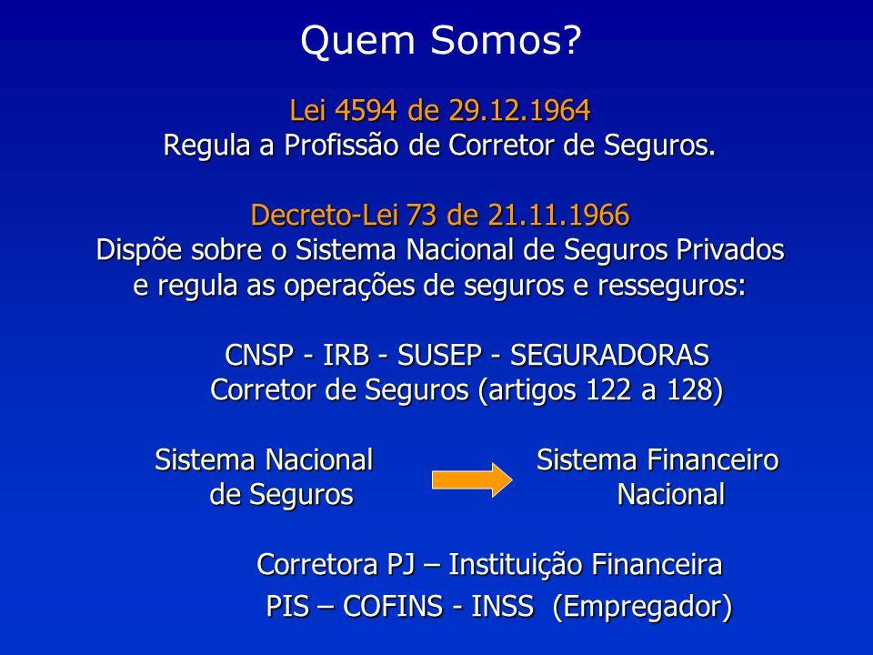 Lei 4594 de 29.12.1964 Regula a Profissão de Corretor de Seguros.