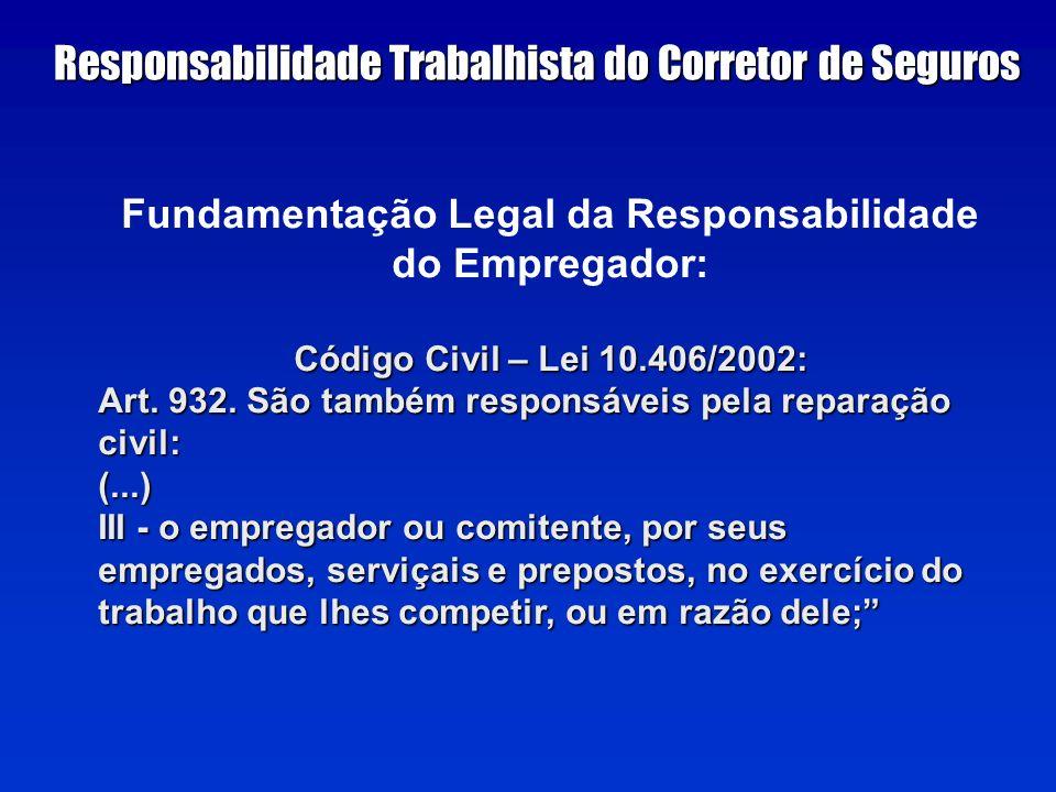 Fundamentação Legal da Responsabilidade do Empregador: Código Civil – Lei 10.406/2002: Art.