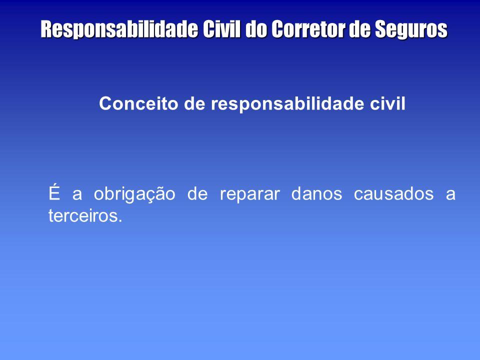 Conceito de responsabilidade civil É a obrigação de reparar danos causados a terceiros.