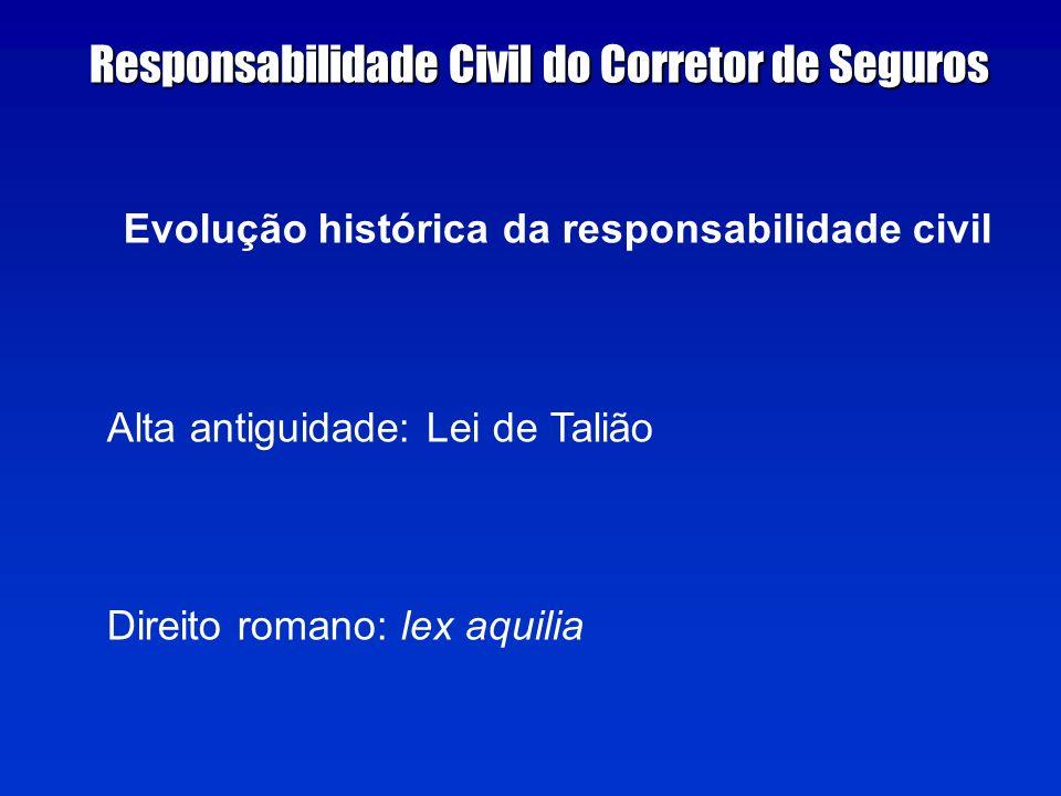 Evolução histórica da responsabilidade civil Alta antiguidade: Lei de Talião Direito romano: lex aquilia Responsabilidade Civil do Corretor de Seguros