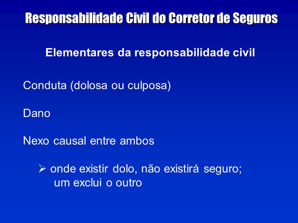 Elementares da responsabilidade civil Conduta (dolosa ou culposa) Dano Nexo causal entre ambos onde existir dolo, não existirá seguro; um exclui o outro Responsabilidade Civil do Corretor de Seguros
