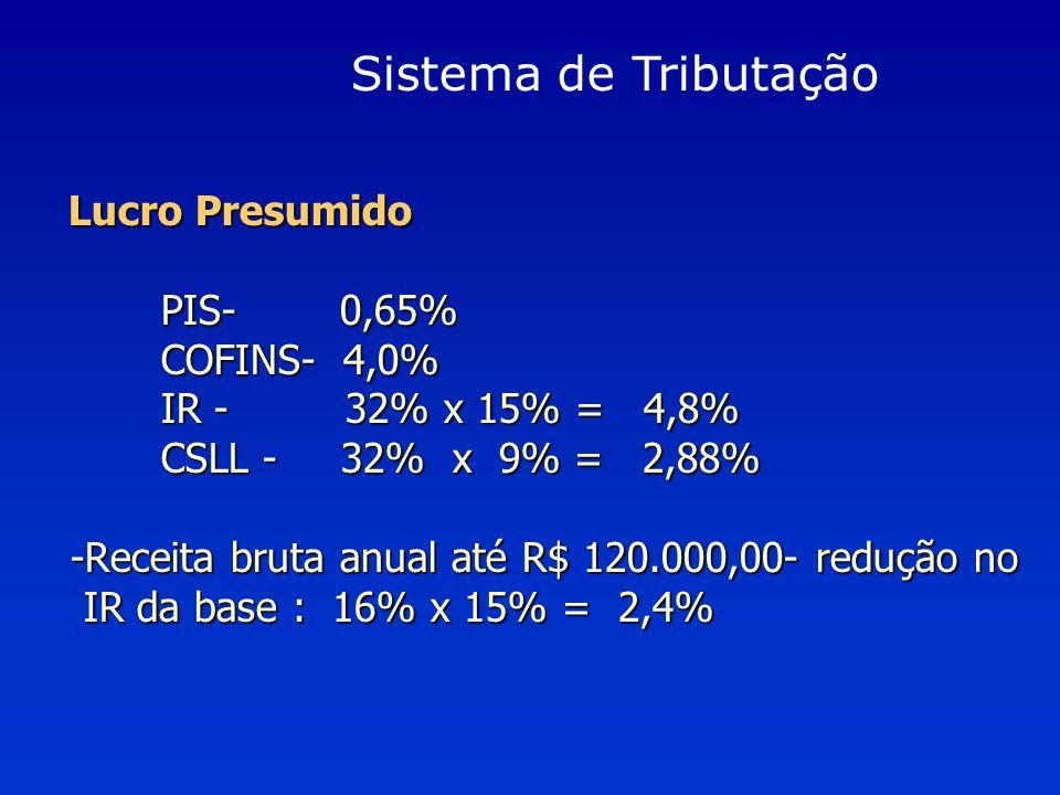 Lucro Presumido PIS- 0,65% COFINS- 4,0% IR - 32% x 15% = 4,8% CSLL - 32% x 9% = 2,88% -Receita bruta anual até R$ 120.000,00- redução no IR da base : 16% x 15% = 2,4% Lucro Presumido PIS- 0,65% COFINS- 4,0% IR - 32% x 15% = 4,8% CSLL - 32% x 9% = 2,88% -Receita bruta anual até R$ 120.000,00- redução no IR da base : 16% x 15% = 2,4% Sistema de Tributação