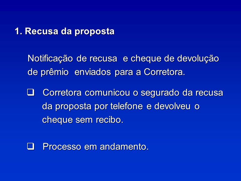 1. Recusa da proposta Notificação de recusa e cheque de devolução Notificação de recusa e cheque de devolução de prêmio enviados para a Corretora. de