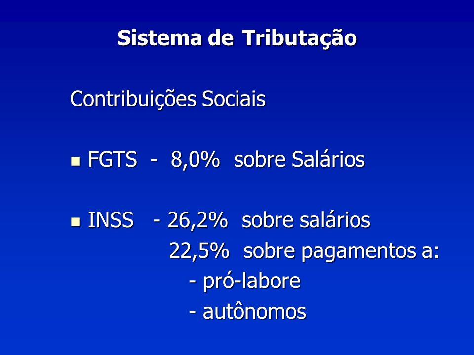Sistema de Tributação Contribuições Sociais FGTS - 8,0% sobre Salários FGTS - 8,0% sobre Salários INSS - 26,2% sobre salários INSS - 26,2% sobre salários 22,5% sobre pagamentos a: 22,5% sobre pagamentos a: - pró-labore - pró-labore - autônomos - autônomos