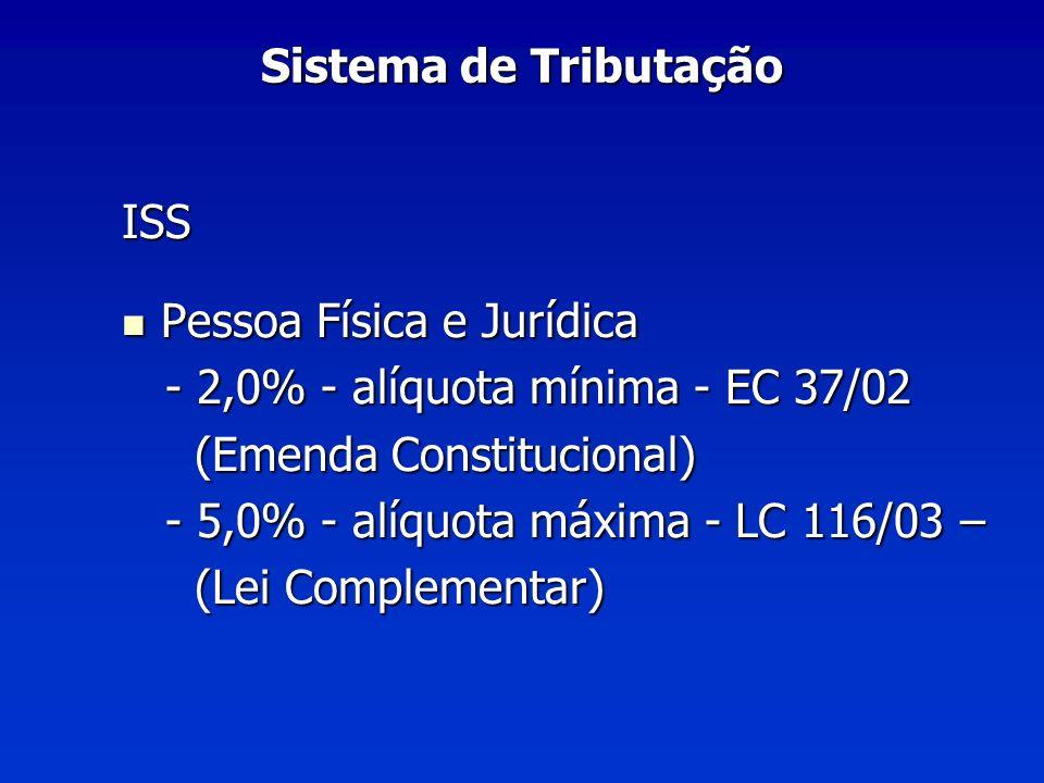 Fundamento legal da responsabilidade civil Código Civil Brasileiro: Art.