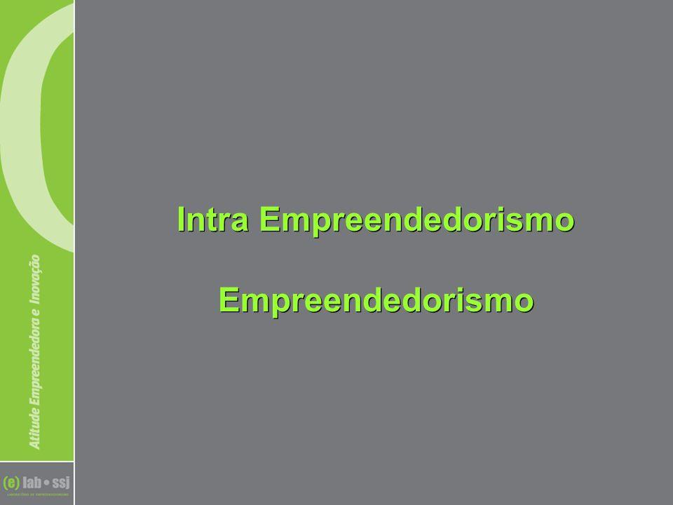 Intra Empreendedorismo Empreendedorismo