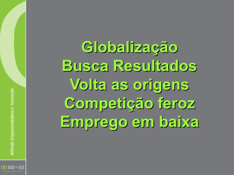 Globalização Busca Resultados Volta as origens Competição feroz Emprego em baixa