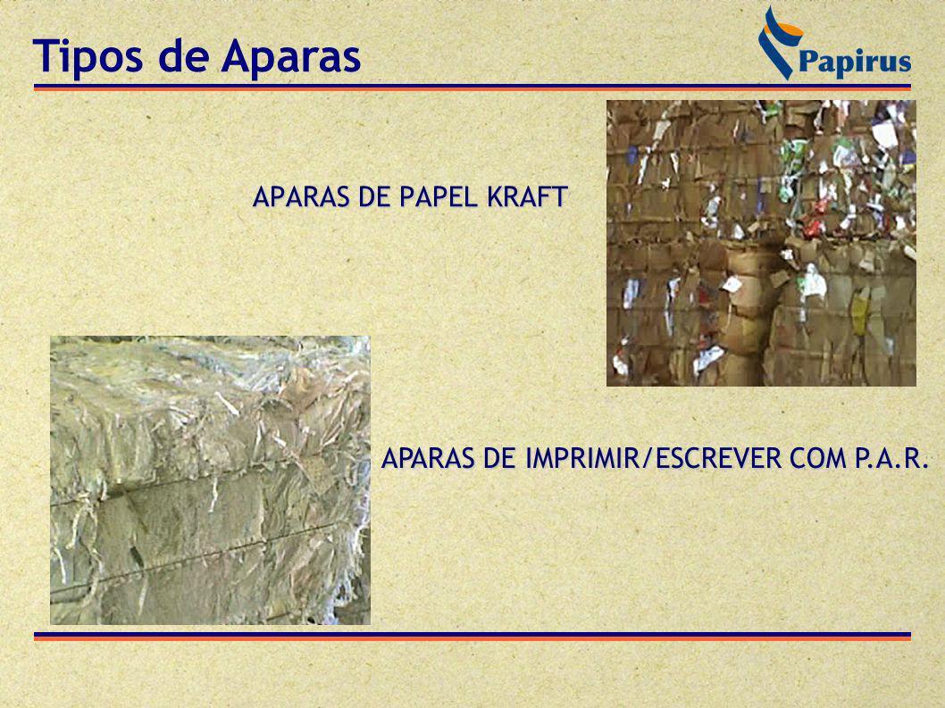 APARAS DE IMPRIMIR/ESCREVER COM P.A.R. APARAS DE PAPEL KRAFT Tipos de Aparas