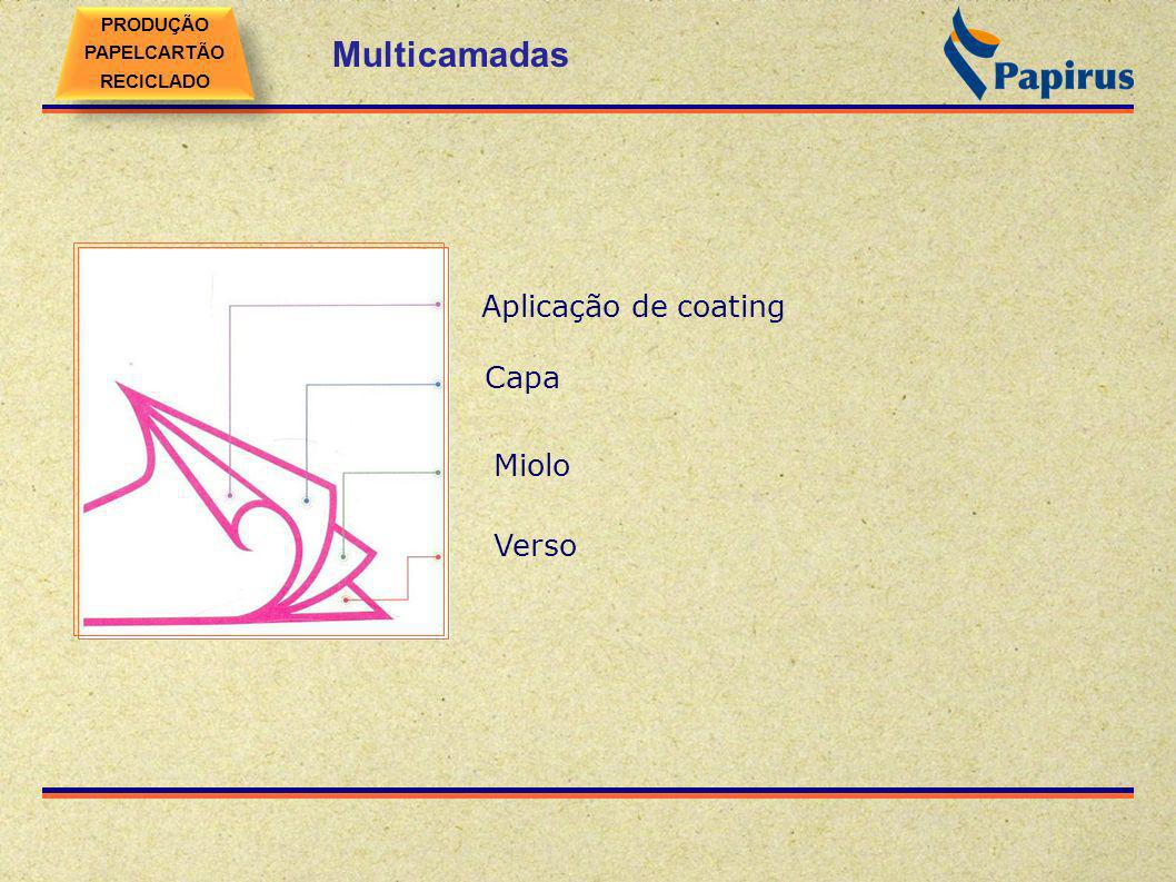 Aplicação de coating Capa Miolo Verso Multicamadas PRODUÇÃO PAPELCARTÃO RECICLADO PRODUÇÃO PAPELCARTÃO RECICLADO