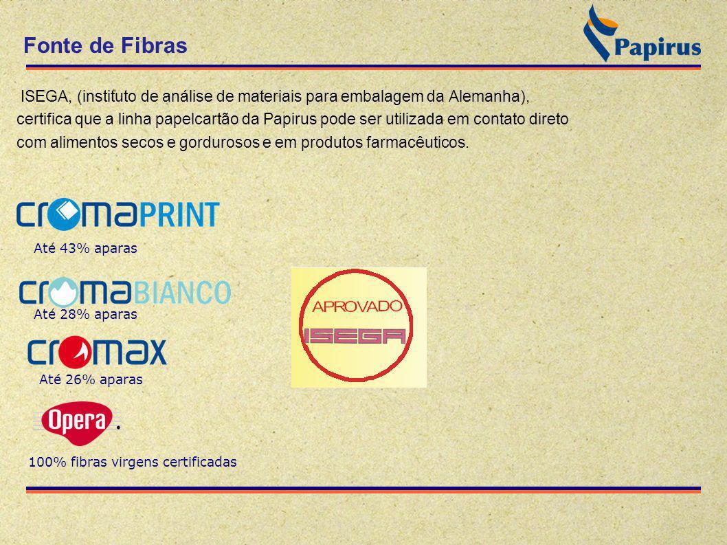 Fonte de Fibras Até 28% aparas Até 26% aparas Até 43% aparas 100% fibras virgens certificadas ISEGA, (instituto de análise de materiais para embalagem