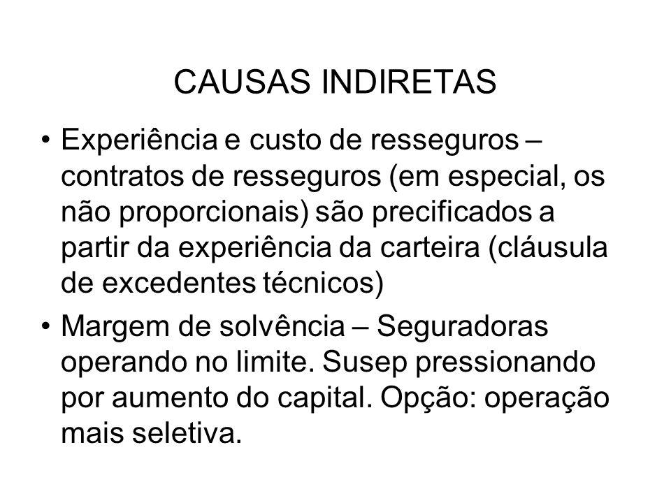 CAUSAS INDIRETAS Experiência e custo de resseguros – contratos de resseguros (em especial, os não proporcionais) são precificados a partir da experiên
