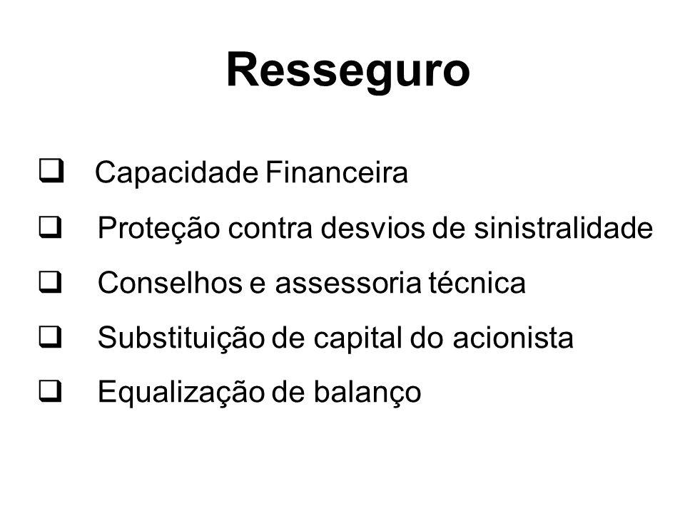 Resseguro Capacidade Financeira Proteção contra desvios de sinistralidade Conselhos e assessoria técnica Substituição de capital do acionista Equaliza