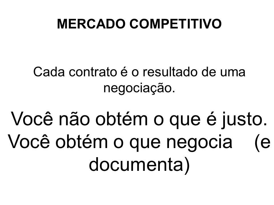 MERCADO COMPETITIVO Cada contrato é o resultado de uma negociação. Você não obtém o que é justo. Você obtém o que negocia (e documenta)