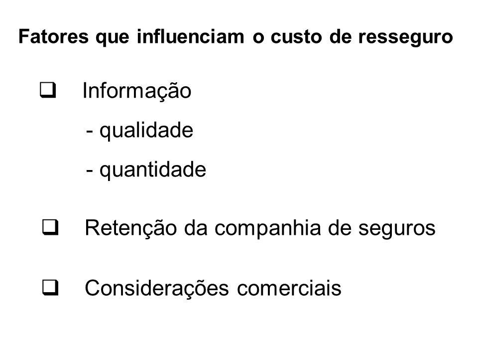 Informação - qualidade - quantidade Retenção da companhia de seguros Considerações comerciais Fatores que influenciam o custo de resseguro