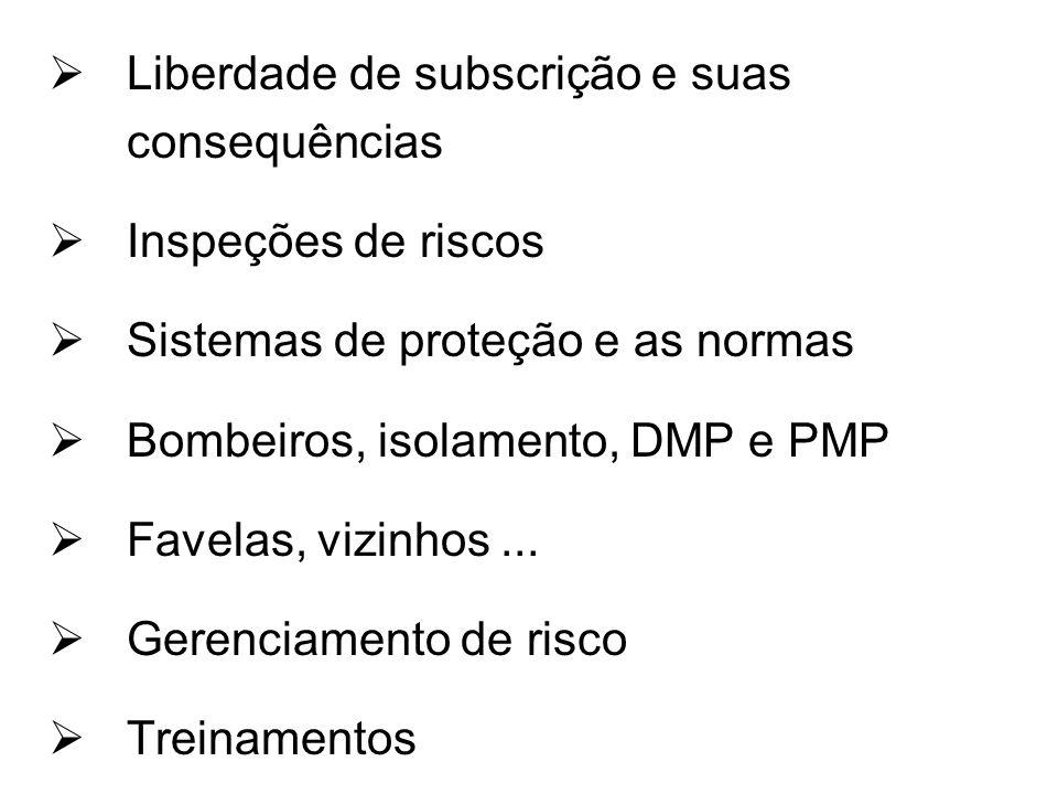 Liberdade de subscrição e suas consequências Inspeções de riscos Sistemas de proteção e as normas Bombeiros, isolamento, DMP e PMP Favelas, vizinhos..