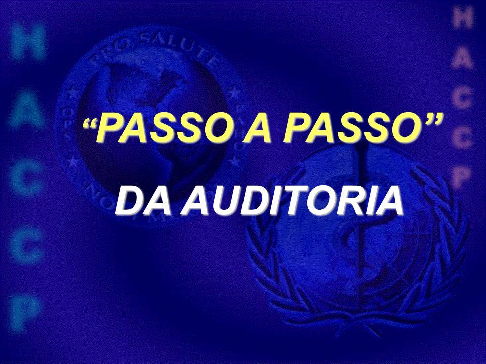PASSO A PASSO PASSO A PASSO DA AUDITORIA