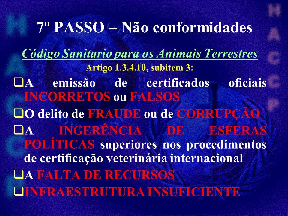 7º PASSO – Não conformidades Código Sanitario para os Animais Terrestres Artigo 1.3.4.10, subitem 3: A emissão de certificados oficiais INCORRETOS ou