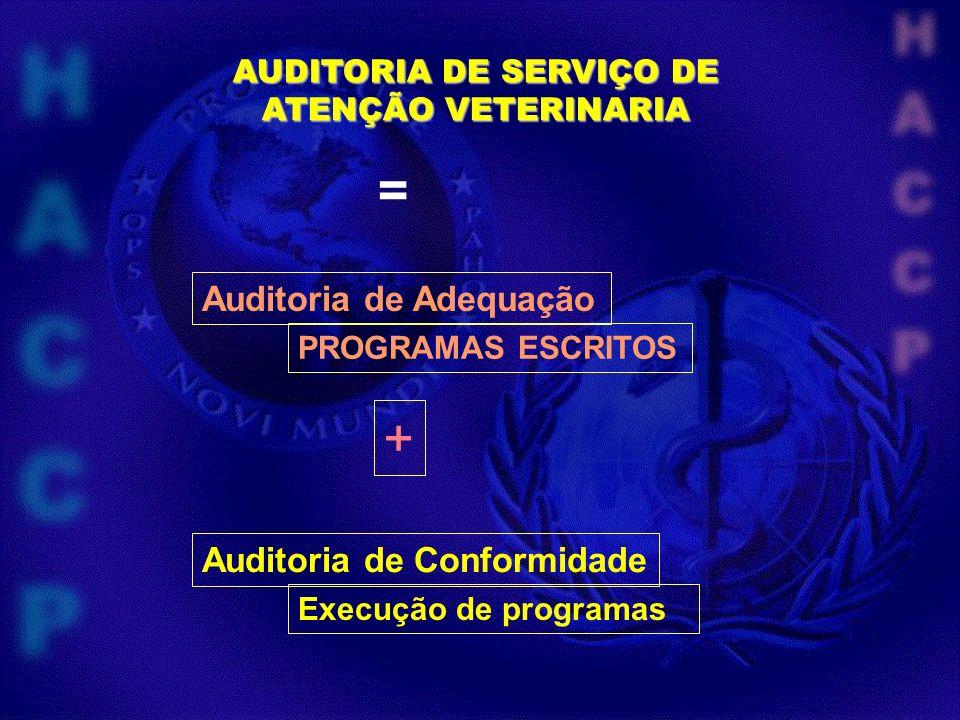 FASES DA AUDITORIA DE CONFORMIDADE 1.Reunião inicial 2.
