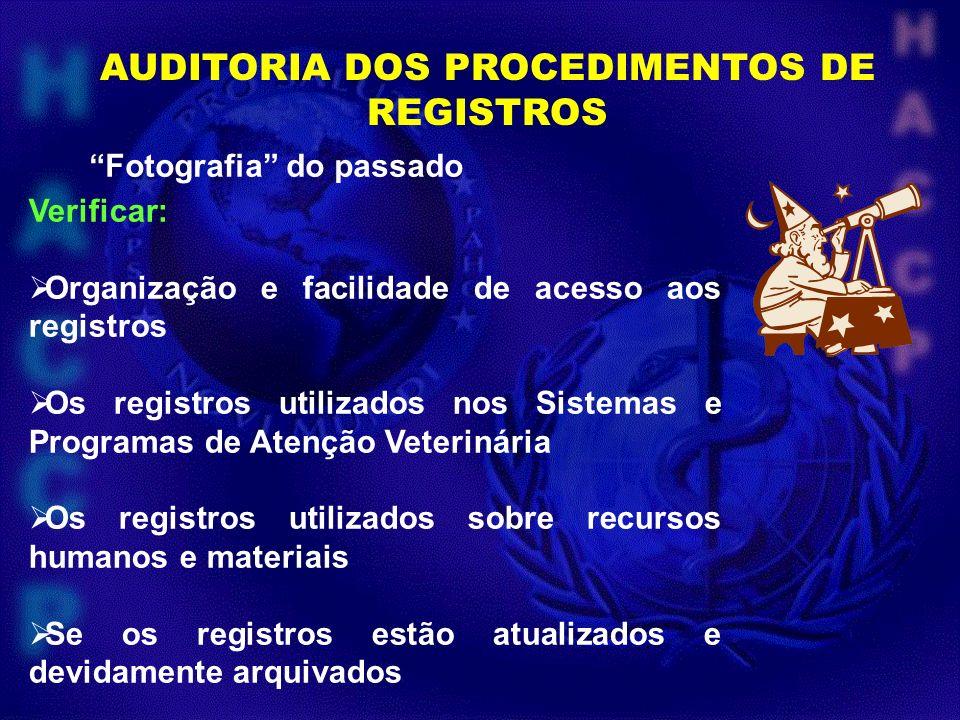 Fotografia do passado Verificar: Organização e facilidade de acesso aos registros Os registros utilizados nos Sistemas e Programas de Atenção Veteriná