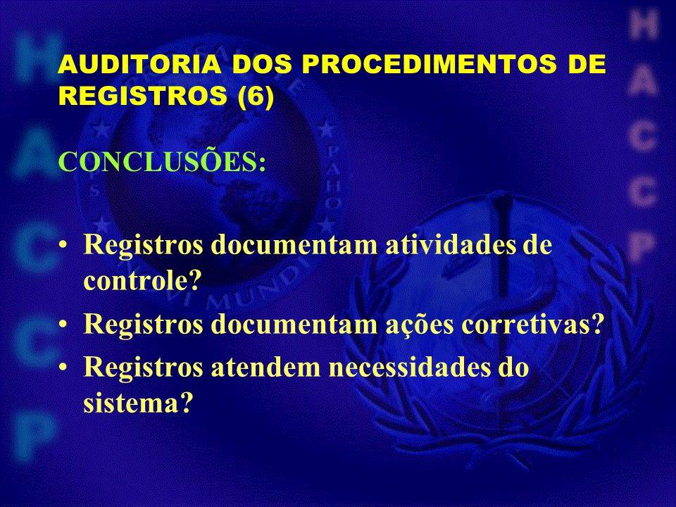 AUDITORIA DOS PROCEDIMENTOS DE REGISTROS (6) CONCLUSÕES: Registros documentam atividades de controle? Registros documentam ações corretivas? Registros