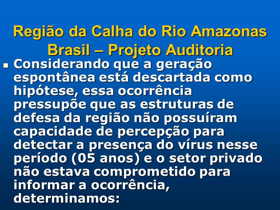 Região da Calha do Rio Amazonas Brasil – Projeto Auditoria Considerando que a geração espontânea está descartada como hipótese, essa ocorrência pressu