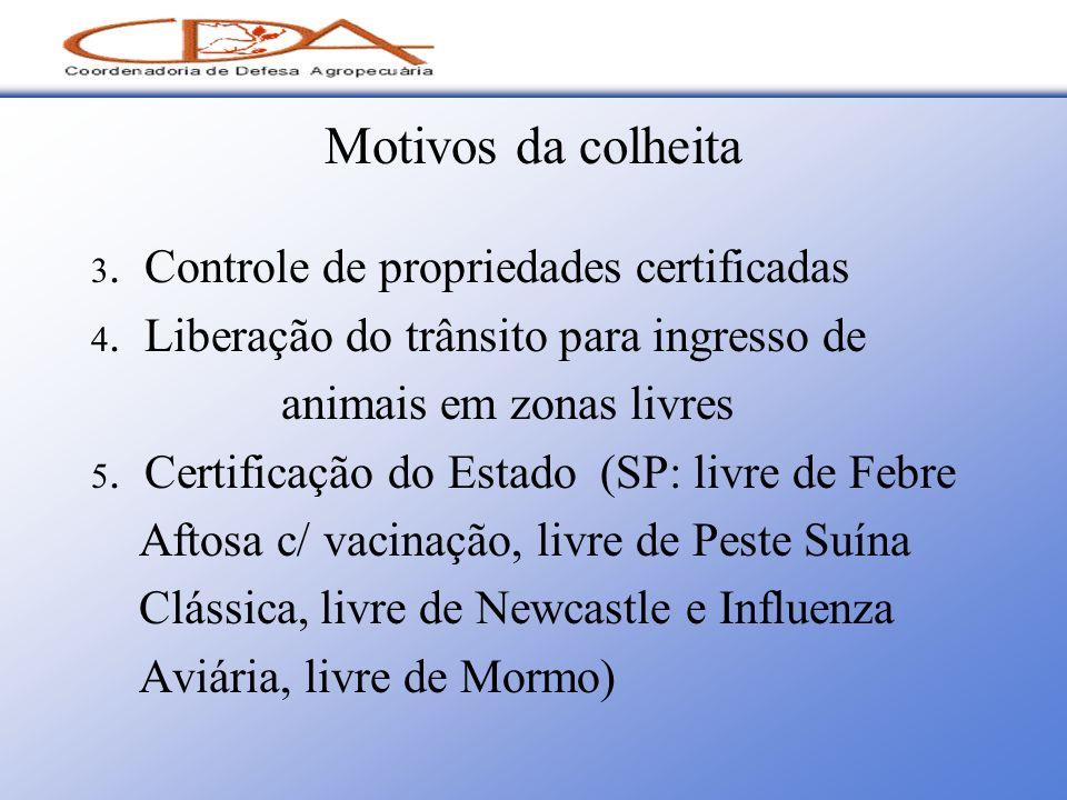Motivos da colheita 3. Controle de propriedades certificadas 4. Liberação do trânsito para ingresso de animais em zonas livres 5. Certificação do Esta