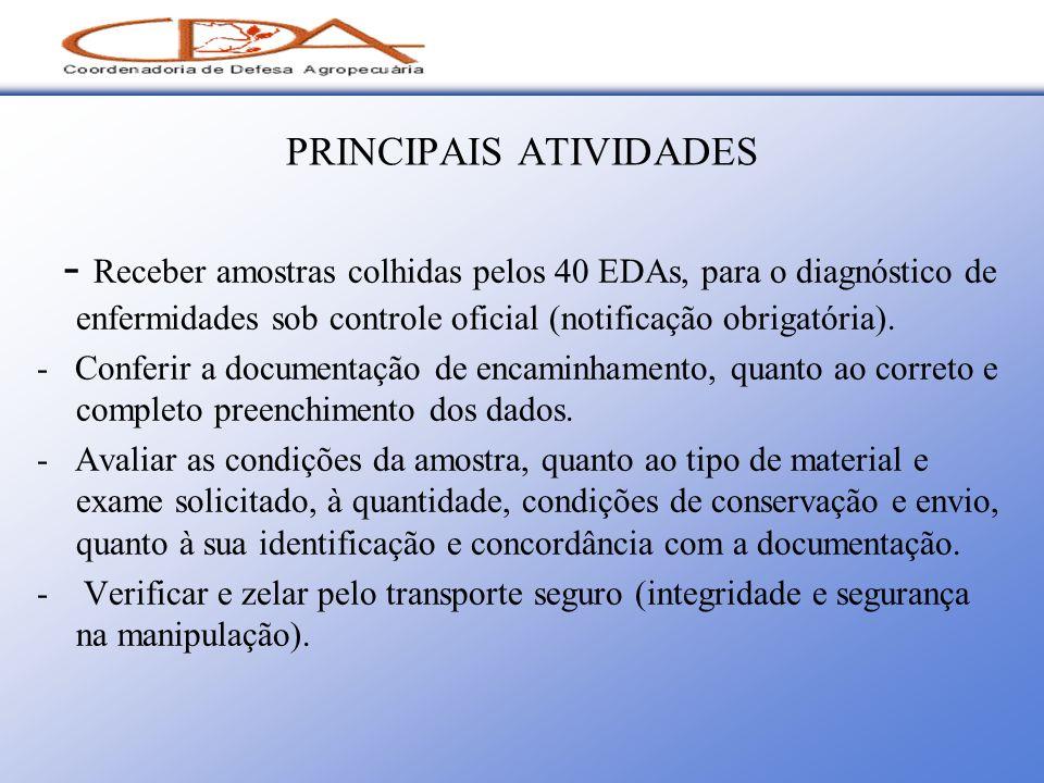 PRINCIPAIS ATIVIDADES - Receber amostras colhidas pelos 40 EDAs, para o diagnóstico de enfermidades sob controle oficial (notificação obrigatória). -