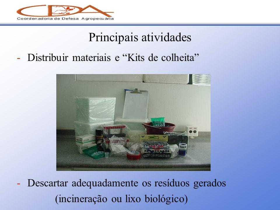 Principais atividades -Distribuir materiais e Kits de colheita -Descartar adequadamente os resíduos gerados (incineração ou lixo biológico)