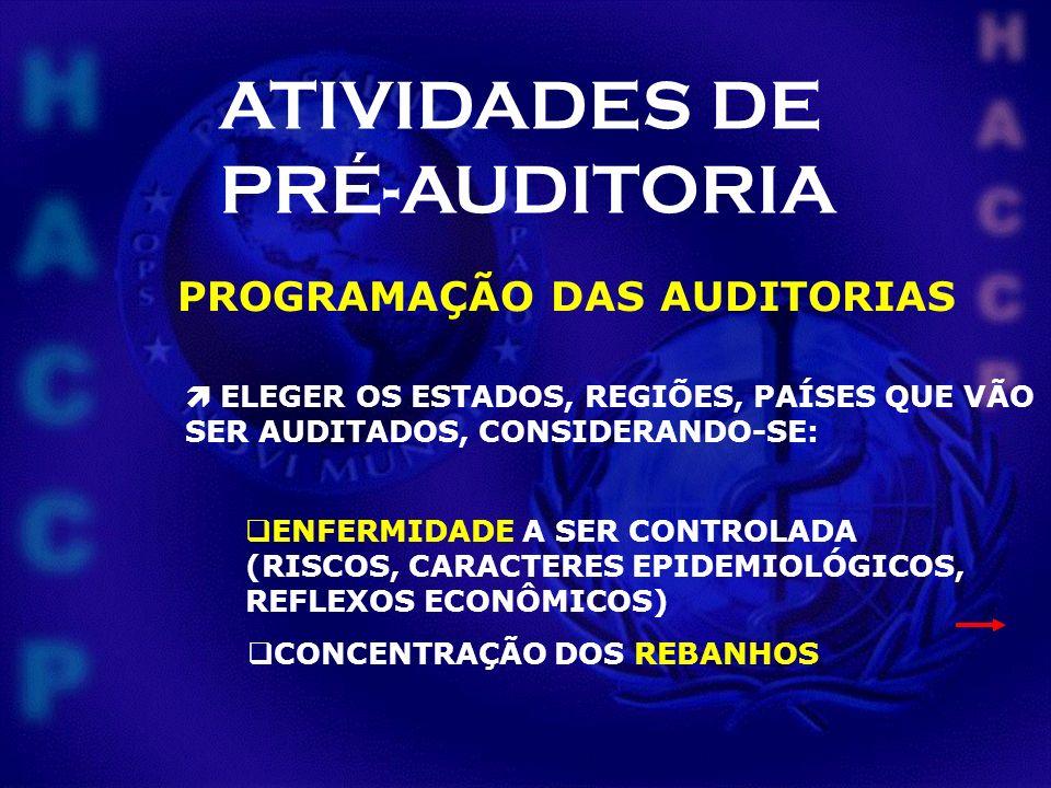 ATIVIDADES DE PRÉ-AUDITORIA PROGRAMAÇÃO DAS AUDITORIAS ELEGER OS ESTADOS, REGIÕES, PAÍSES QUE VÃO SER AUDITADOS, CONSIDERANDO-SE: ENFERMIDADE A SER CO
