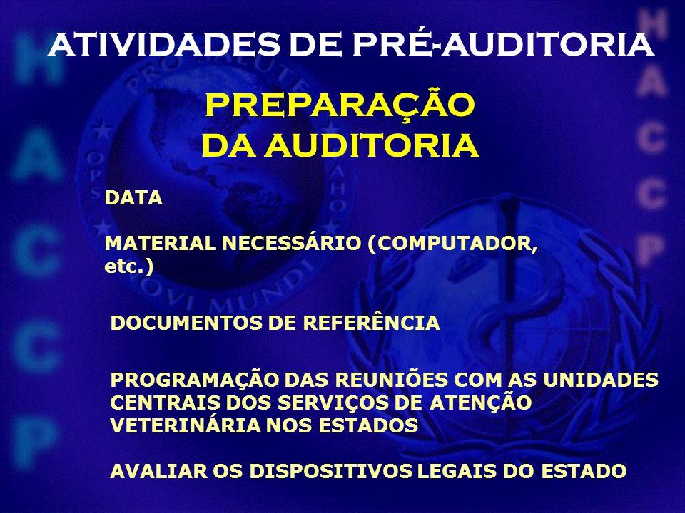 PREPARAÇÃO DA AUDITORIA DATA MATERIAL NECESSÁRIO (COMPUTADOR, etc.) DOCUMENTOS DE REFERÊNCIA PROGRAMAÇÃO DAS REUNIÕES COM AS UNIDADES CENTRAIS DOS SER