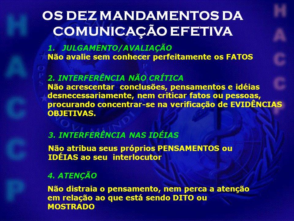 OS DEZ MANDAMENTOS DA COMUNICAÇÃO EFETIVA 1.JULGAMENTO/AVALIAÇÃO Não avalie sem conhecer perfeitamente os FATOS 2.