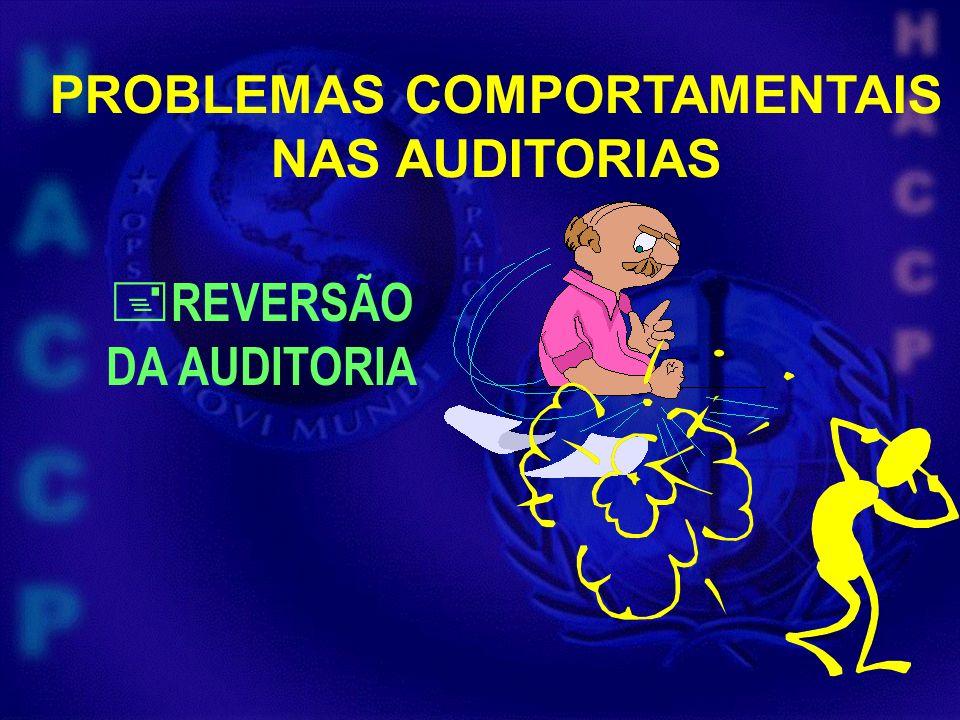 PROBLEMAS COMPORTAMENTAIS NAS AUDITORIAS REVERSÃO DA AUDITORIA