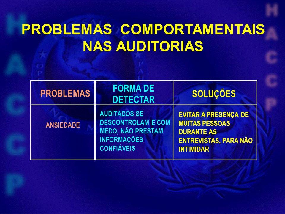 PROBLEMAS ANSIEDADE FORMA DE DETECTAR AUDITADOS SE DESCONTROLAM E COM MEDO, NÃO PRESTAM INFORMAÇÕES CONFIÁVEIS SOLUÇÕES EVITAR A PRESENÇA DE MUITAS PE