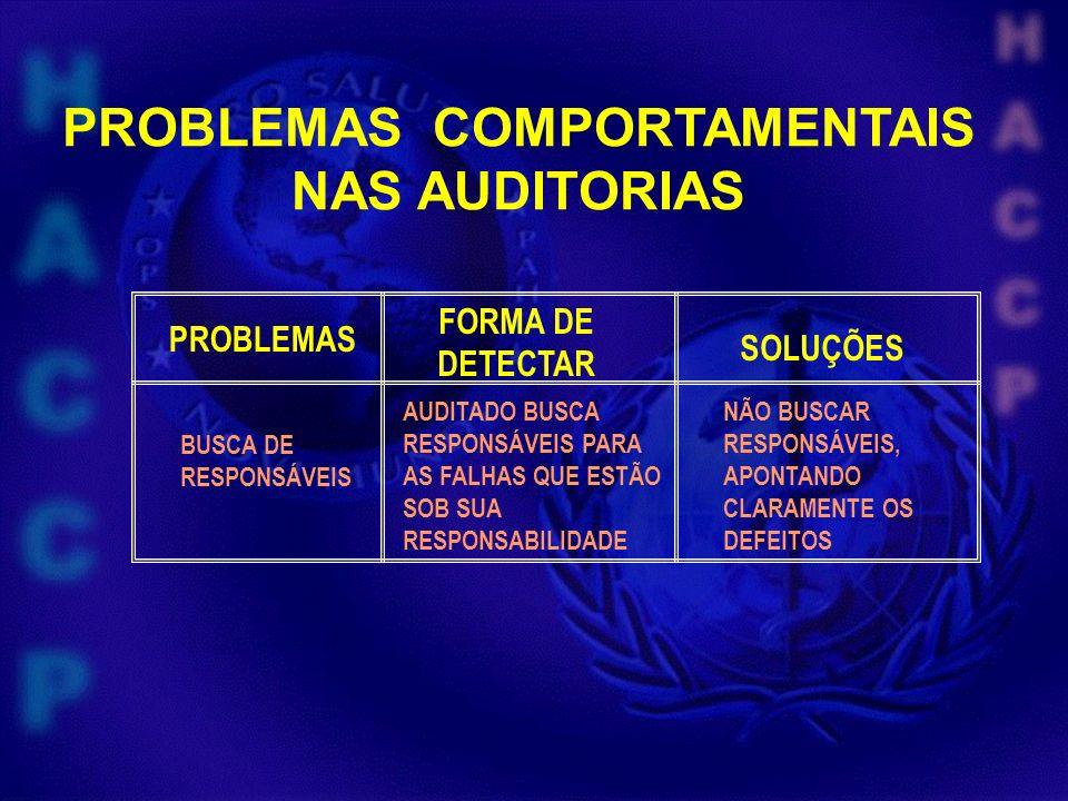 PROBLEMAS FORMA DE DETECTAR SOLUÇÕES BUSCA DE RESPONSÁVEIS AUDITADO BUSCA RESPONSÁVEIS PARA AS FALHAS QUE ESTÃO SOB SUA RESPONSABILIDADE NÃO BUSCAR RE