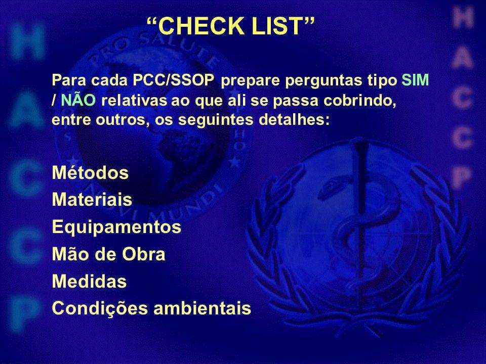 CHECK LIST Para cada PCC/SSOP prepare perguntas tipo SIM / NÃO relativas ao que ali se passa cobrindo, entre outros, os seguintes detalhes: Métodos Materiais Equipamentos Mão de Obra Medidas Condições ambientais