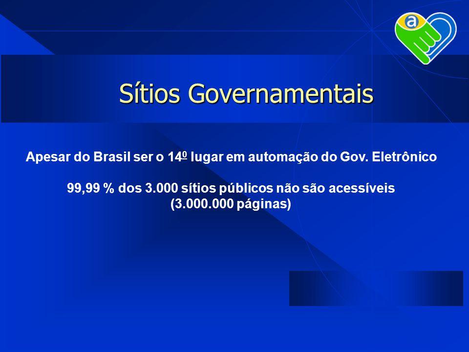 Sítios Governamentais Apesar do Brasil ser o 14 0 lugar em automação do Gov. Eletrônico 99,99 % dos 3.000 sítios públicos não são acessíveis (3.000.00
