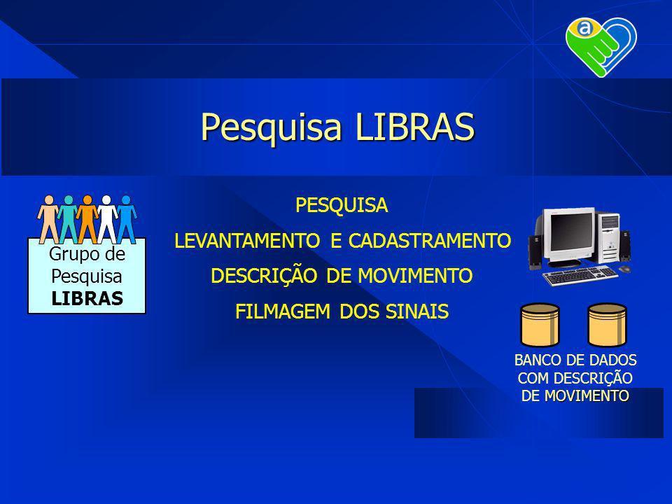 Pesquisa LIBRAS PESQUISA LEVANTAMENTO E CADASTRAMENTO DESCRIÇÃO DE MOVIMENTO FILMAGEM DOS SINAIS Grupo de Pesquisa LIBRAS BANCO DE DADOS MOVIMENTO COM