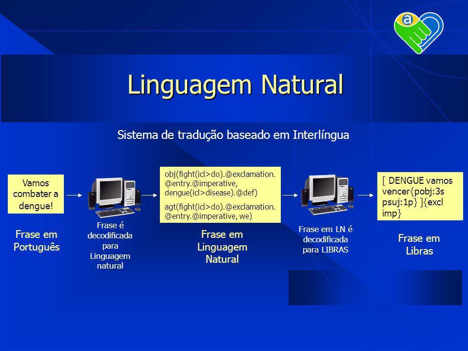 Linguagem Natural Frase é decodificada para Linguagem natural Vamos combater a dengue! Frase em LN é decodificada para LIBRAS Frase em Libras [ DENGUE