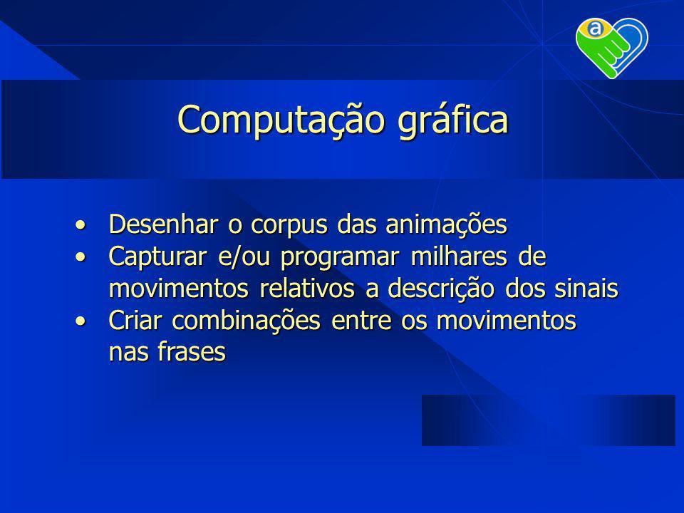 Computação gráfica Desenhar o corpus das animaçõesDesenhar o corpus das animações Capturar e/ou programar milhares de movimentos relativos a descrição