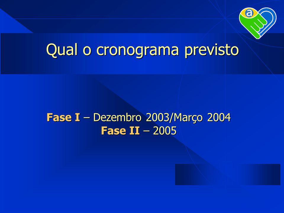 Qual o cronograma previsto Fase I – Dezembro 2003/Março 2004 Fase II – 2005