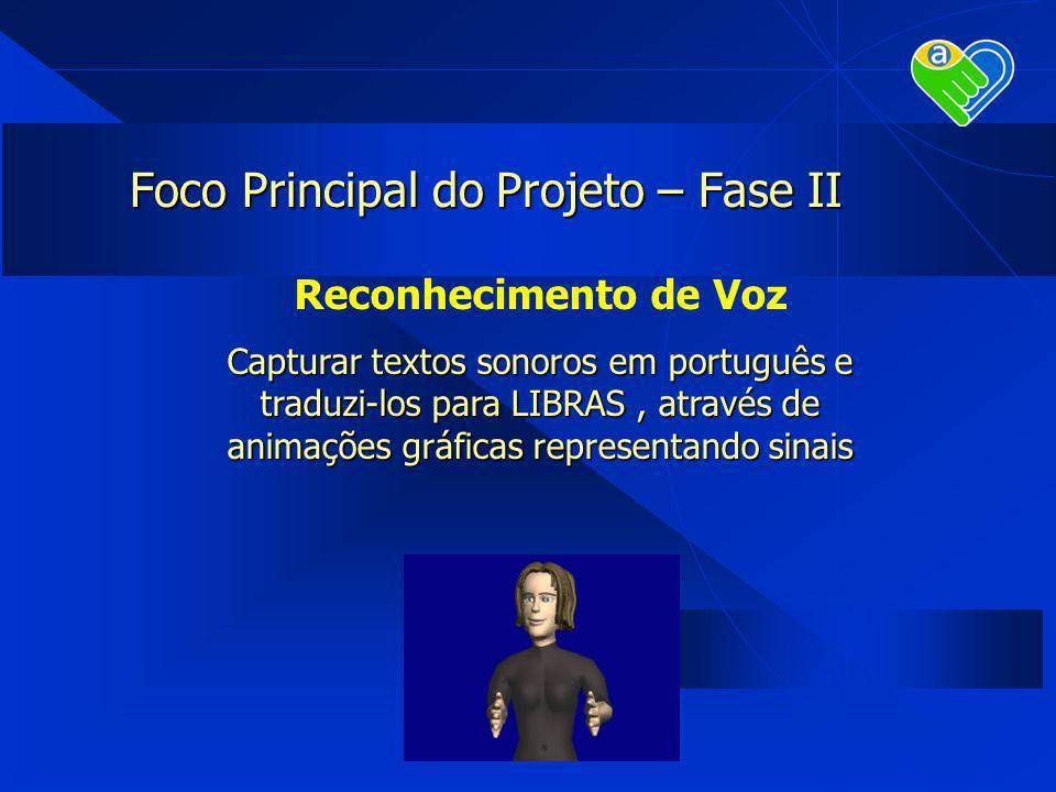 Foco Principal do Projeto – Fase II Reconhecimento de Voz Capturar textos sonoros em português e traduzi-los para LIBRAS, através de animações gráfica